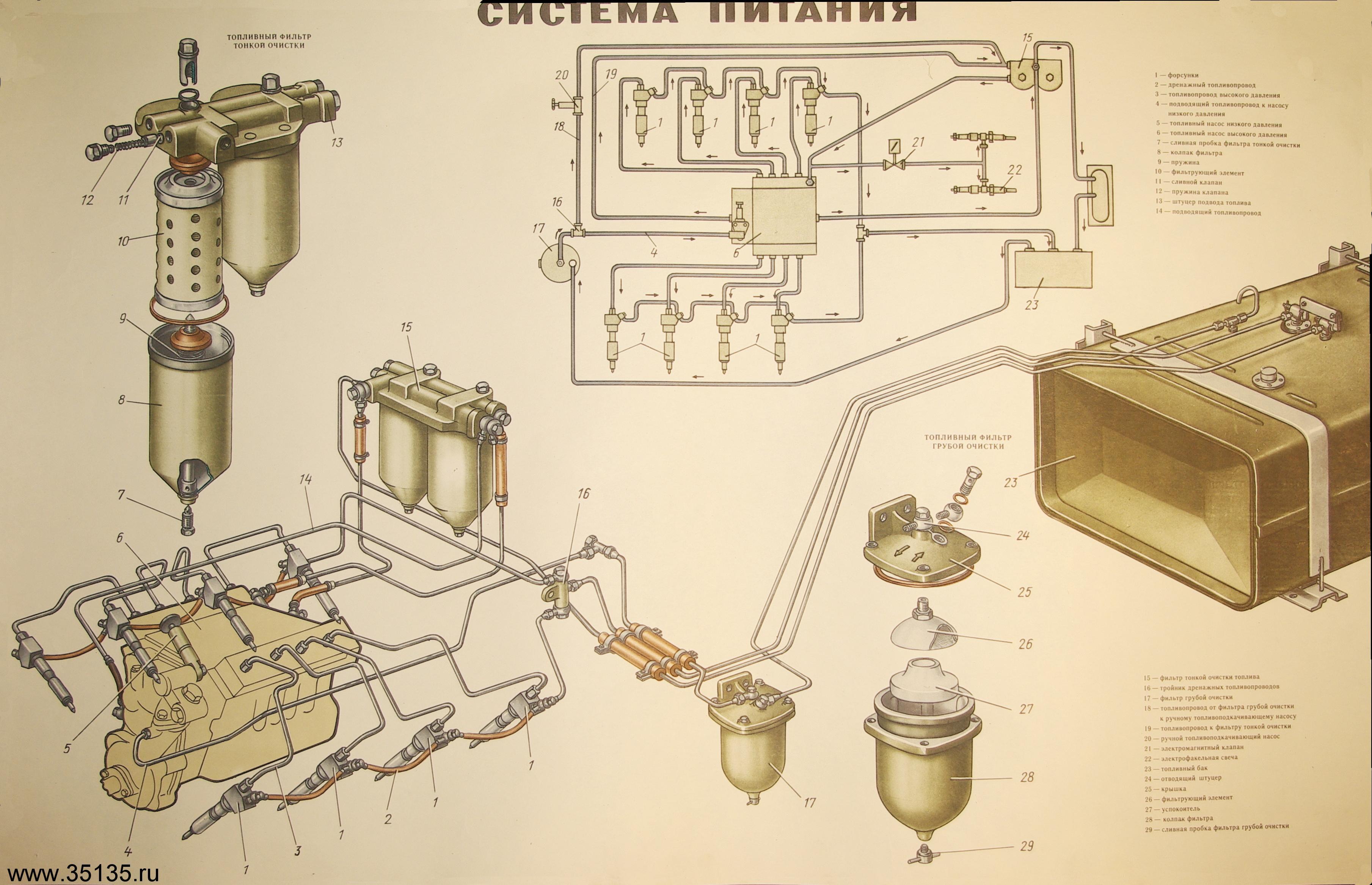 Схема смазки двигателя камаз 740 фото 298