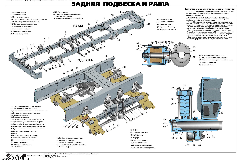 Запчасти переднего моста для автомобилей Урал   ООО.