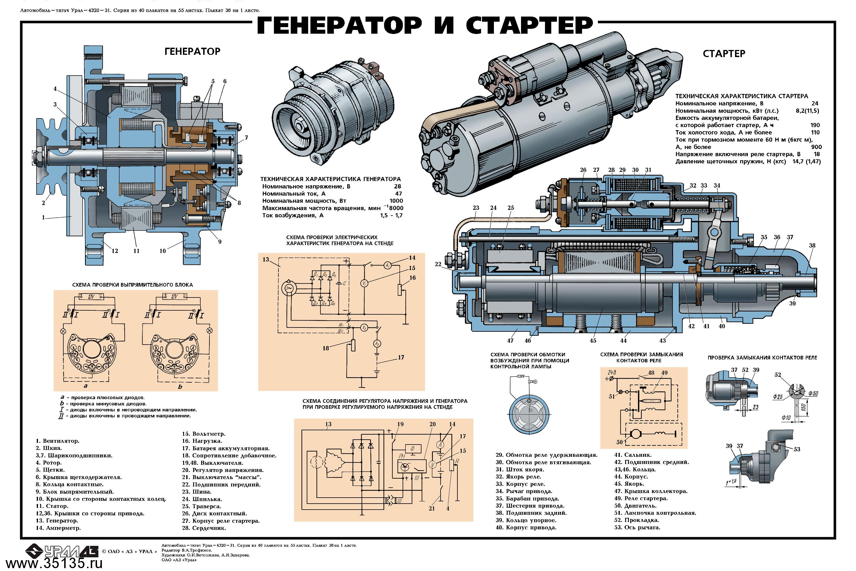 Схема подключения генератора урале фото 284
