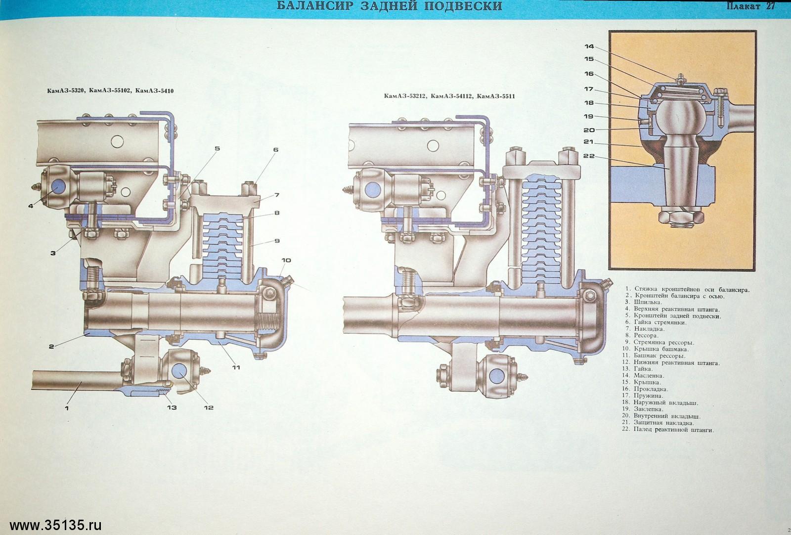 Схема оси балансира камаз   Схемы сети: http://jokestaff.myftp.org/2013/08/12/shema-osi-balansira-kamaz/