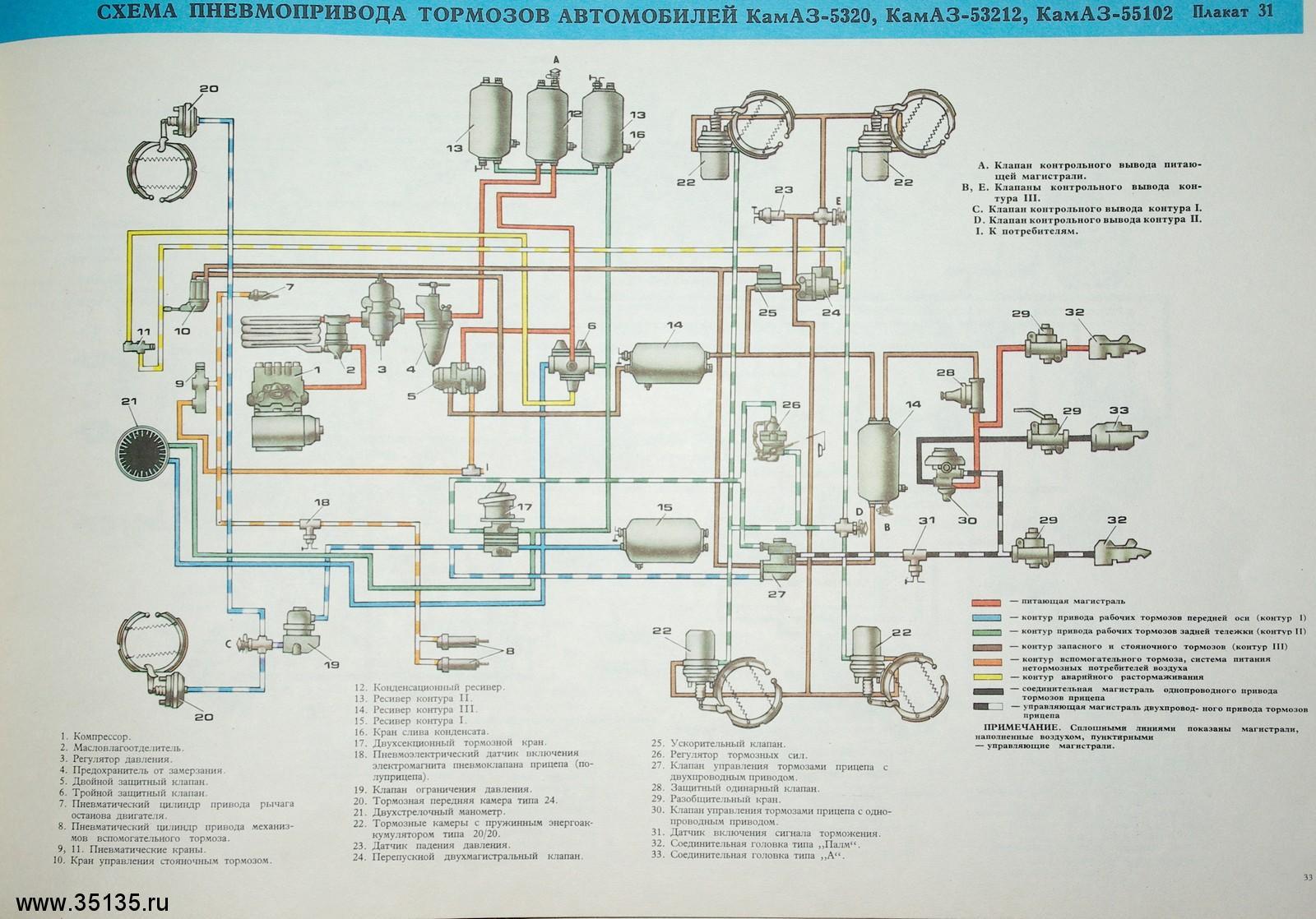 Схема энергоаккумулятора маз
