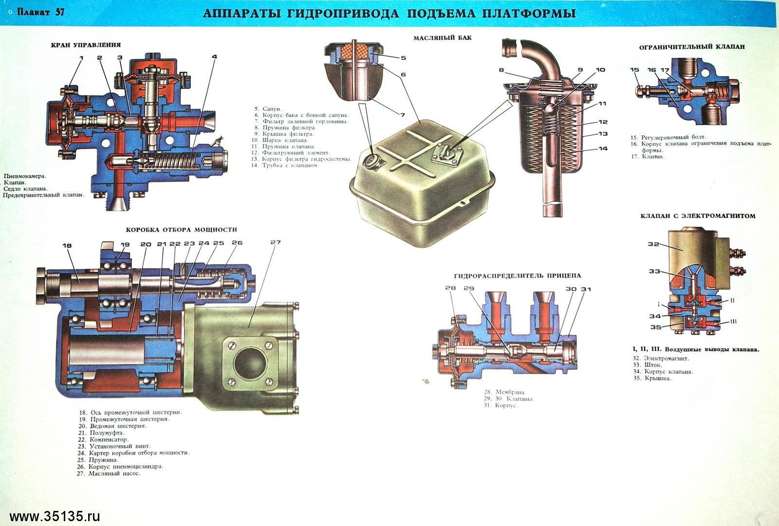 цветная схема электрооборудования камаз 4310